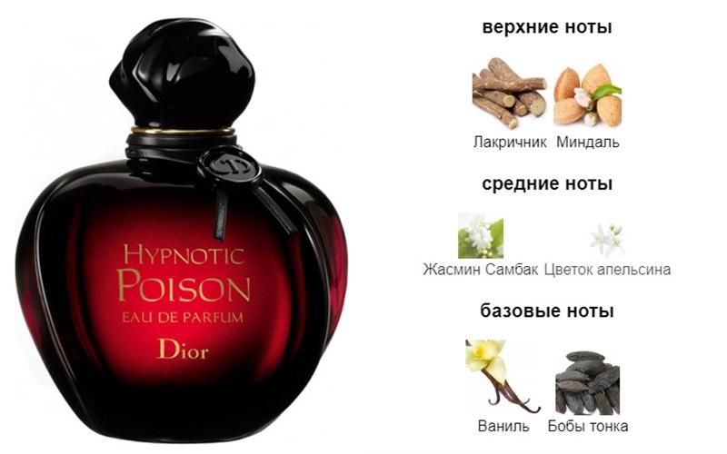 Hypnotic Poison (Christian Dior) - парфюмерная вода