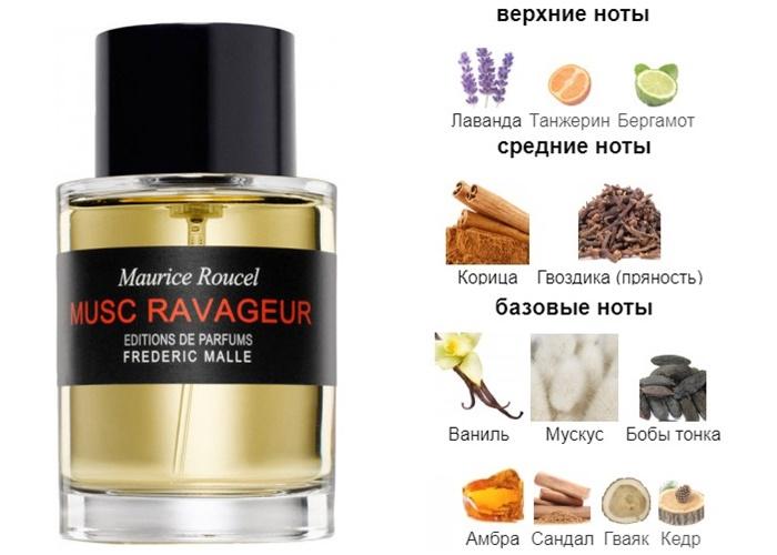 Комплиментарные ароматы француженки - Musc Ravageur (Frédéric Malle)