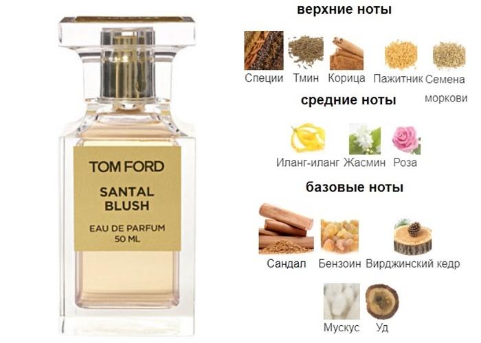 Комплиментарные ароматы француженки - Santal Blush (Tom Ford)
