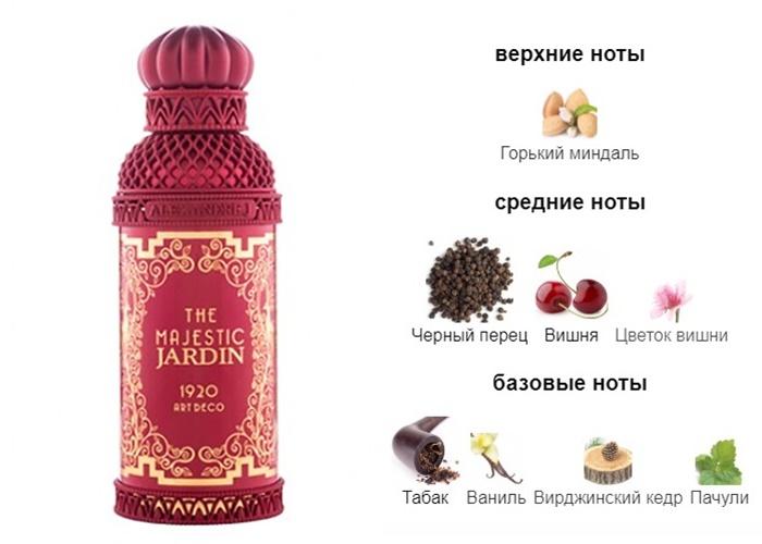 Комплиментарные ароматы француженки - The Majestic Jardin (Alexandre.J)