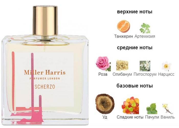 Комплиментарные ароматы француженки - Scherzo (Miller Harris)