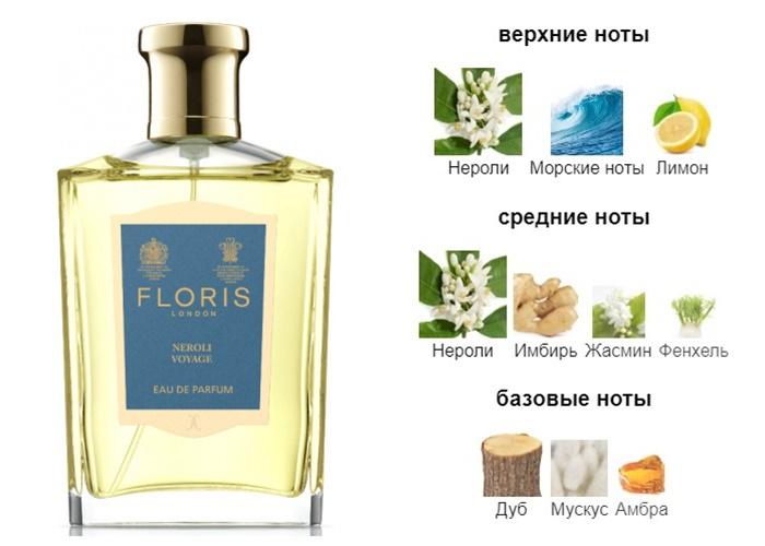 Комплиментарные ароматы француженки - Neroli Voyage (Floris)