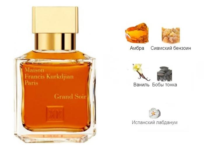 Комплиментарные ароматы француженки - Grand Soir (Maison Francis Kurkdjian)