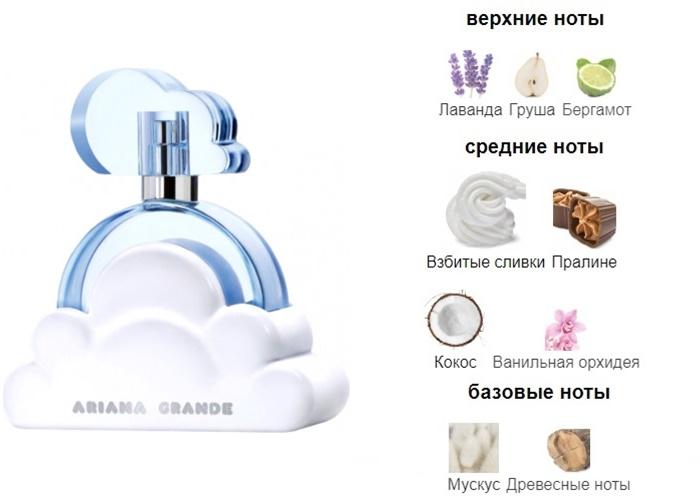 Комплиментарные ароматы француженки - Cloud (Ariana Grande)