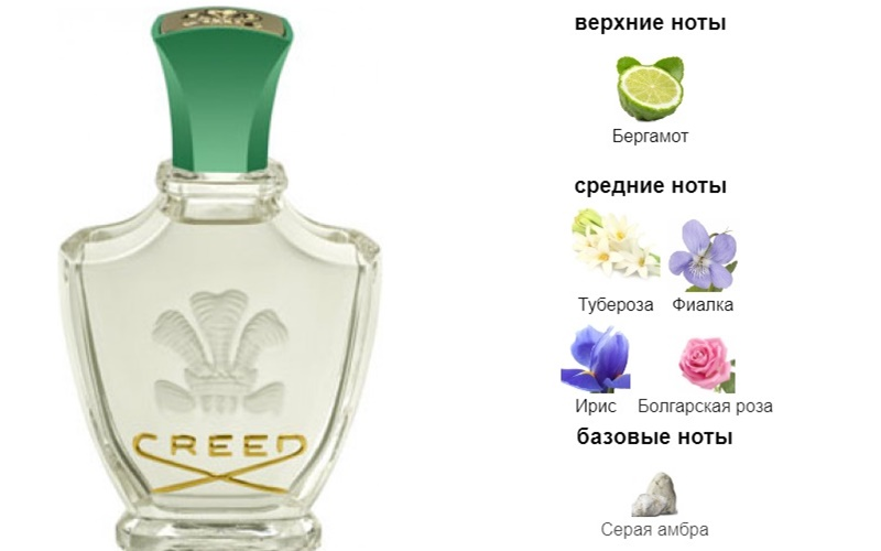 Любимые ароматы Жаклин Кеннеди - Fleurissimo (Creed)