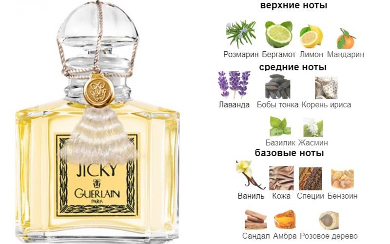 Любимые ароматы Жаклин Кеннеди - Jicky (Guerlain)
