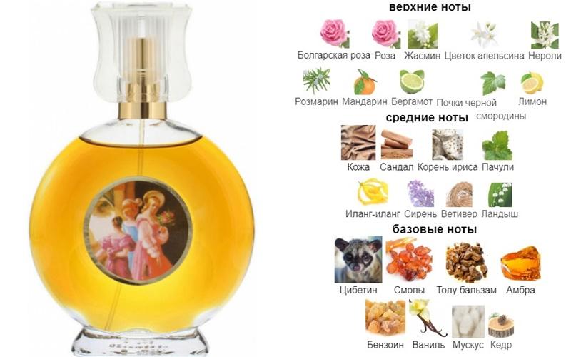 Любимые ароматы Жаклин Кеннеди - Bal à Versailles (Jean Desprez)