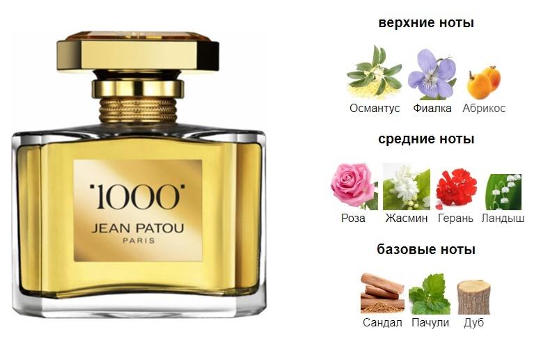 Любимые ароматы Жаклин Кеннеди - 1000 (Jean Patou)