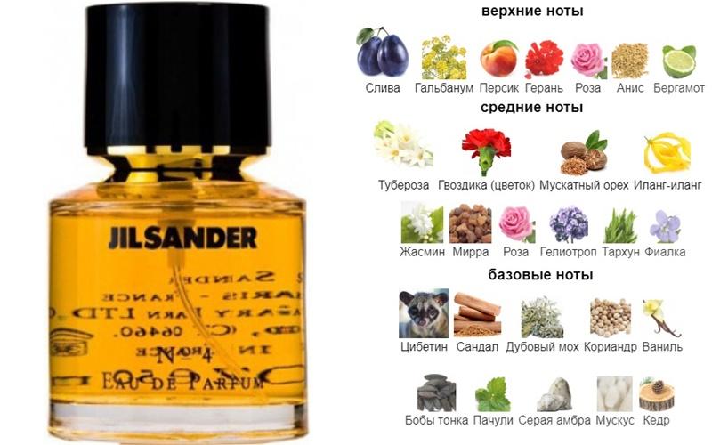 Любимые ароматы Жаклин Кеннеди - №4 (Jil Sander)