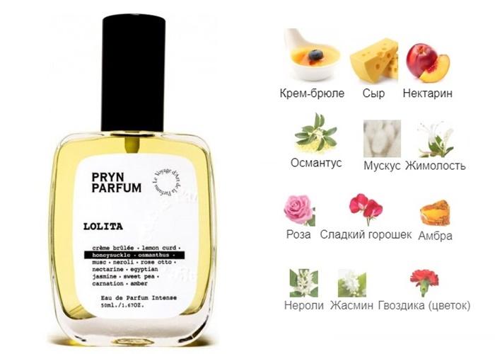 Ароматы с нотой сыра - Pryn Parfum (Lolita)
