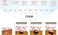 20 служб доставки суши в Санкт-Петербурге